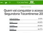 Votação: União de Palmas é o favorito ao acesso para a primeira divisão