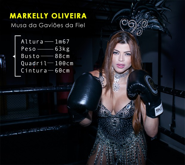 Markelly Oliveira (Foto: Arte: Andressa Xavier)