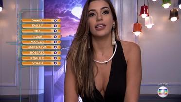 Quarto Paredão: Vivian vota em Emilly