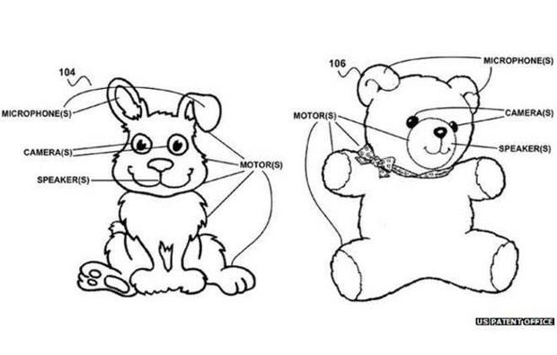 Documento de patente do Google mostra bichos de pelúcia com câmera, microfone, alto-falante e conexão via Wi-Fi ou Bluetooth. (Foto: Reprodução/USPTO)