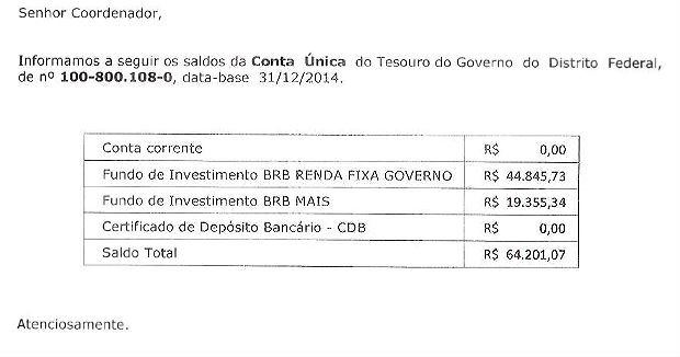 Ofício do Banco de Brasília (BRB) mostra saldo de R$ 64,2 mil nas contas do DF (Foto: GDF/Reprodução)