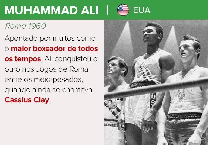 Muhammad Ali, cartela lendas do boxe (Foto: GloboEsporte.com)