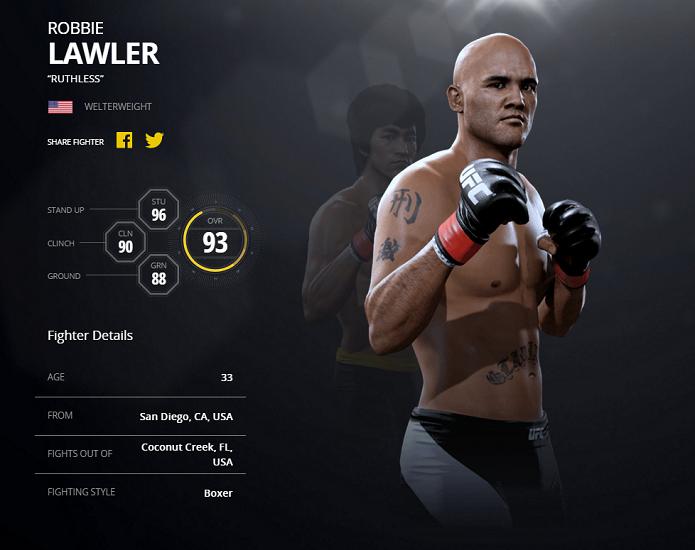 Campeão meio-médio, Lawler tem 93 pontos no UFC 2 (Divulgação/EA Sports UFC)
