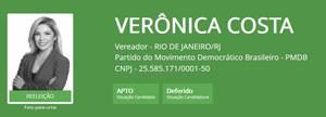 A ficha de Verônica Costa (Foto: Reprodução/TSE)