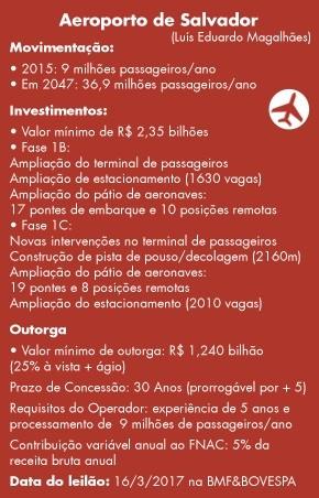 Leilão do aeroporto de Salvador (Foto: Divulgação/Anac)
