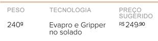 EuAtleta Testamos OLYMPIKUS RIO 4_header_DIR (Foto: Eu Atleta | Arte | fotos: arquivo pessoal)