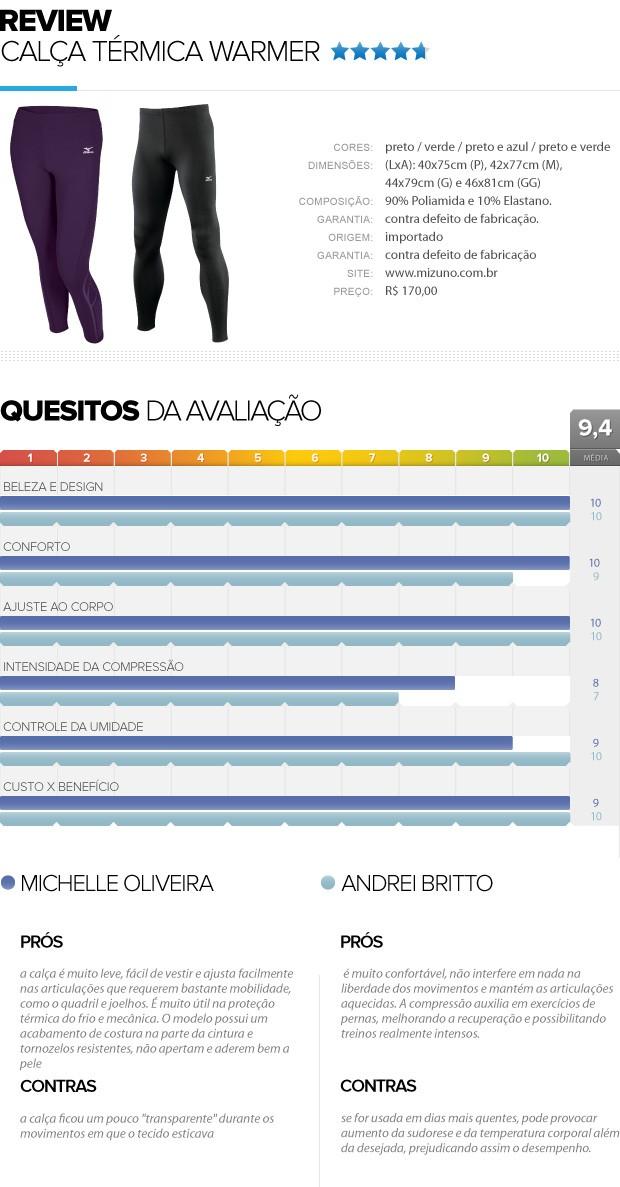 Review calça térmica Warmer EU ATLETA (Foto: Editoria de Arte / Globoesporte.com)