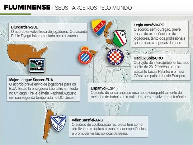 info parcerias FLU 2 (Foto: arte esporte)
