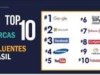 Google e Microsoft são marcas mais influentes do Brasil, diz pesquisa
