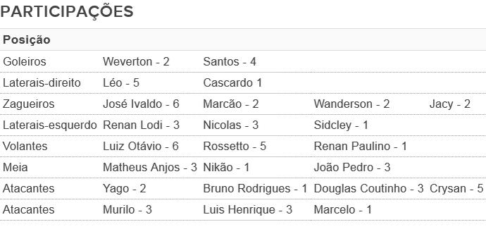 tabela jogos atlético-pr paranaense (Foto: arte/globoesporte.com)