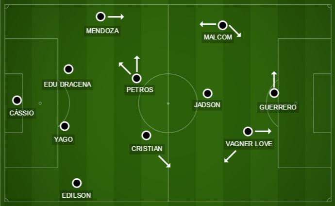 Tite armou Corinthians no treino com Vagner Love colando em Guerrero, Malcom aberto na esquerda e Mendoza na lateral (Foto: GloboEsporte.com)