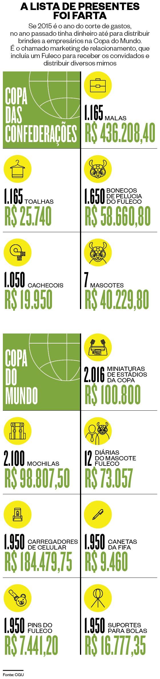 Infográfico sobre os números na Copa  (Foto: Daniel Graf / Época )