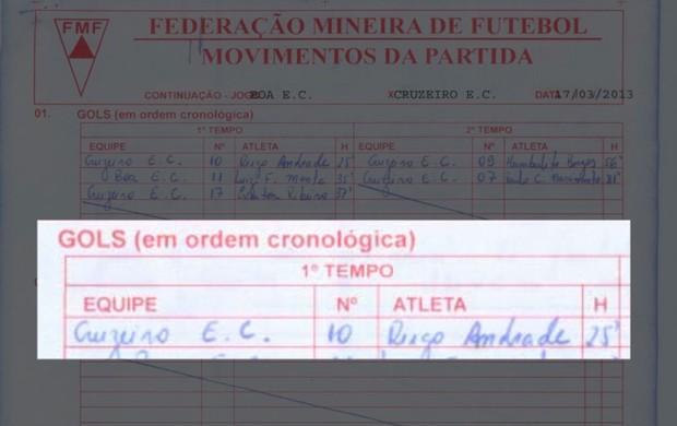 sumula gol do Diego Souza cruzeiro (Foto: Reprodução)