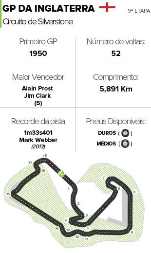 INFO - Circuito GP da Inglaterra (Foto: infoesporte)