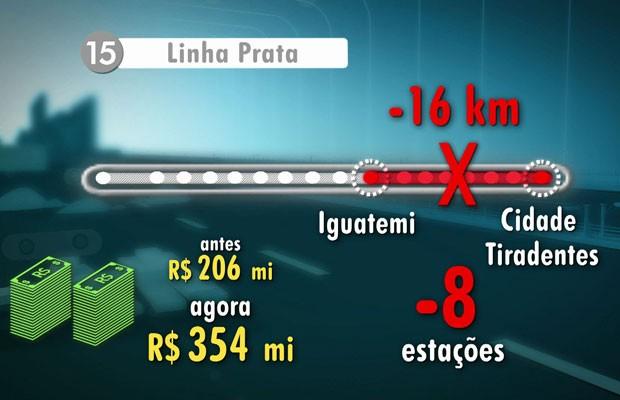 Linha Prata do monotrilho (Foto: TV Globo/Reprodução)