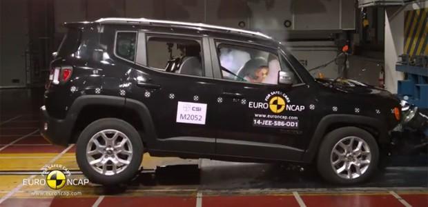 Jeep Renegade pontua cinco estrelas em crash test (Foto: Reprodução)