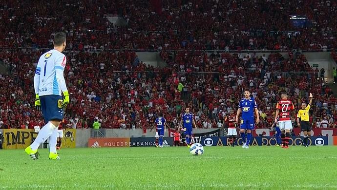 Fábio, goleiro do Cruzeiro (Foto: Reprodução / Sportv)