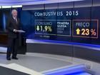 Consumo de combustíveis registra queda pela primeira vez desde 2004