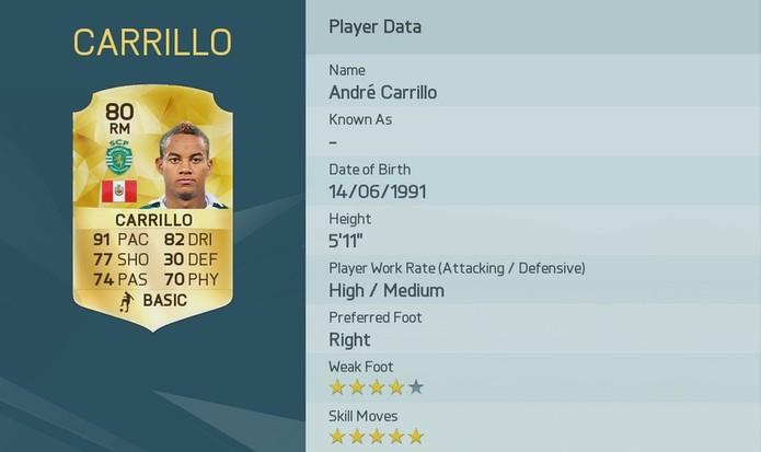 Carrillo (Divulgação/EA Sports)