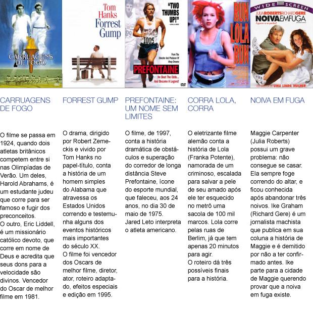 euatleta 5+ filmes (Foto: Editoria de Arte / GLOBOESPORTE.COM)