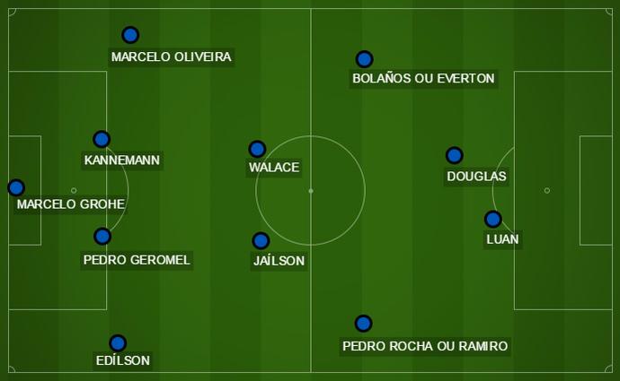 campinho opções Grêmio Roger (Foto: Reprodução)