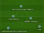 Com Ratinho vetado, técnico do Vitória tem duas dúvidas pro clássico