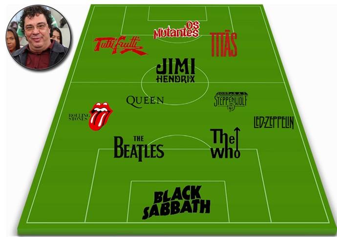 Casagrande escala o time dos sonhos do rock (Foto: Gshow)