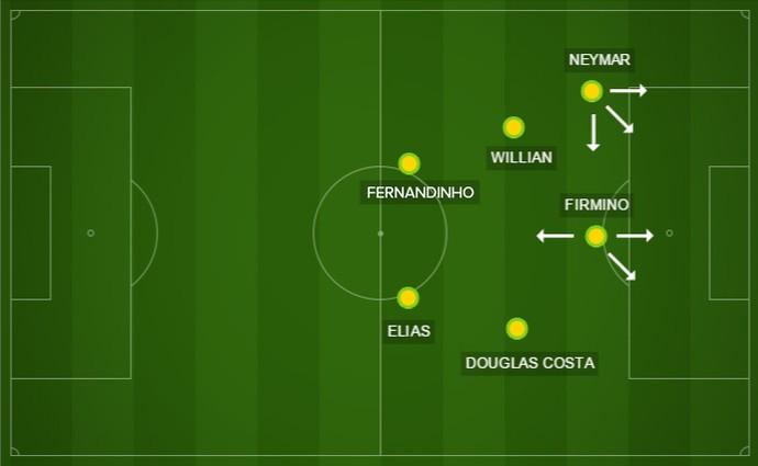 Campo 2 - seleção (Foto: infoesporte)