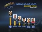 Dárcy tem 51% e Nogueira 28% dos votos válidos em Ribeirão, diz Ibope