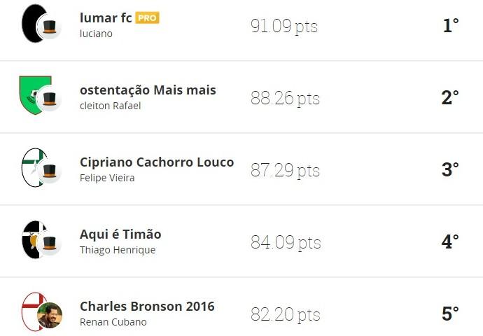 Classificação 3ª rodada liga TV Diário cartola (Foto: Reprodução/Cartola FC)