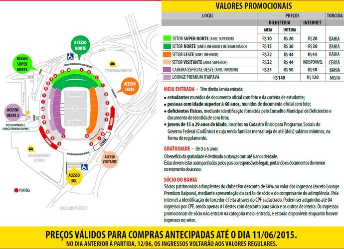 Bahia x Ceará: mapa de assentos Arena Fonte Nova (Foto: Reprodução)
