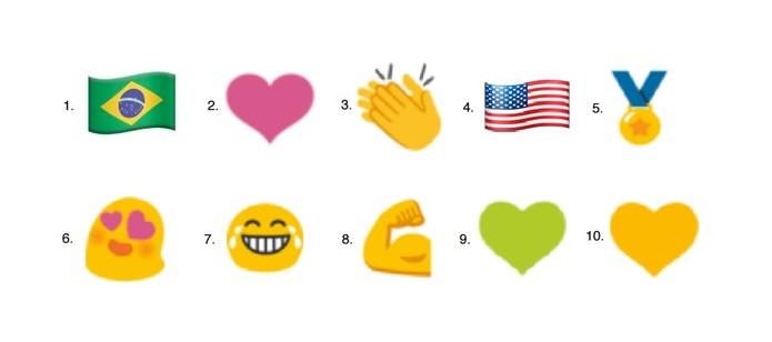 Os 10 emojis mais usados no Instagram durante as Olimpíadas 2016 (Foto: Divulgação/Instagram)