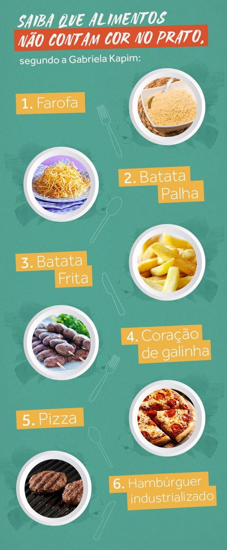Saiba que alimentos no contam cor no prato, segundo a Gabriela Kapim (Foto: Flvio Favilla / Fotos: Getty Images)