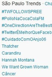 Trending Topics em SP às 17h11 (Foto: Reprodução/Twitter.com)