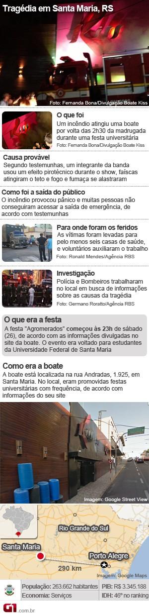 Mapa sobre a tragédia em boate no RS (Foto: Edioria de arte/G1)
