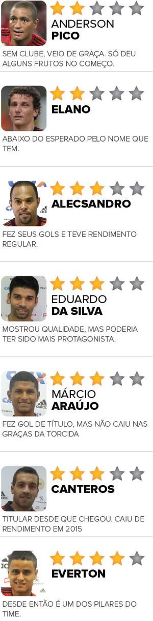 Info Reforços Flamengo 2014 - 2 (Foto: infoesporte)