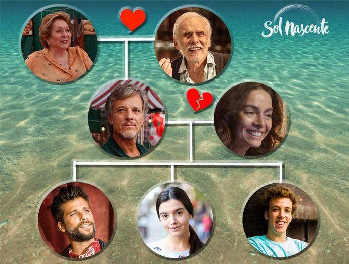 Os De Angeli se mudaram da Itália para o Brasil e formaram uma bela família (Foto: Gshow)