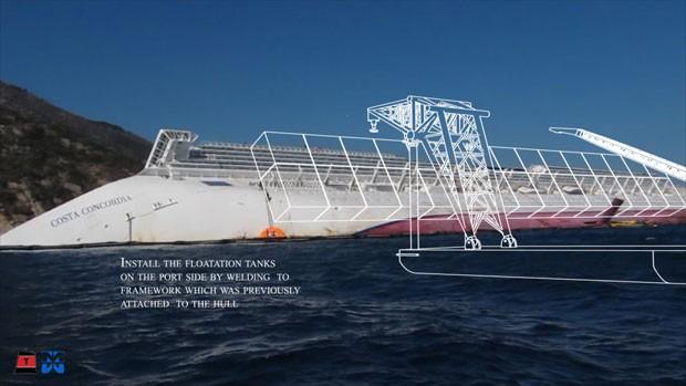 Imagem demonstra instalação de tanques de flutuação na lateral do transatlântico (Foto: Reuters/Costa Cruzeiros)