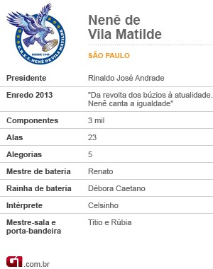 Nenê de Vila Matilde ficha técnica (Foto: Arte/G1)