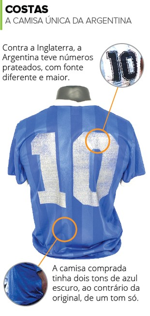 INFO Camisa única Argentina Costas (Foto: Infoesporte)