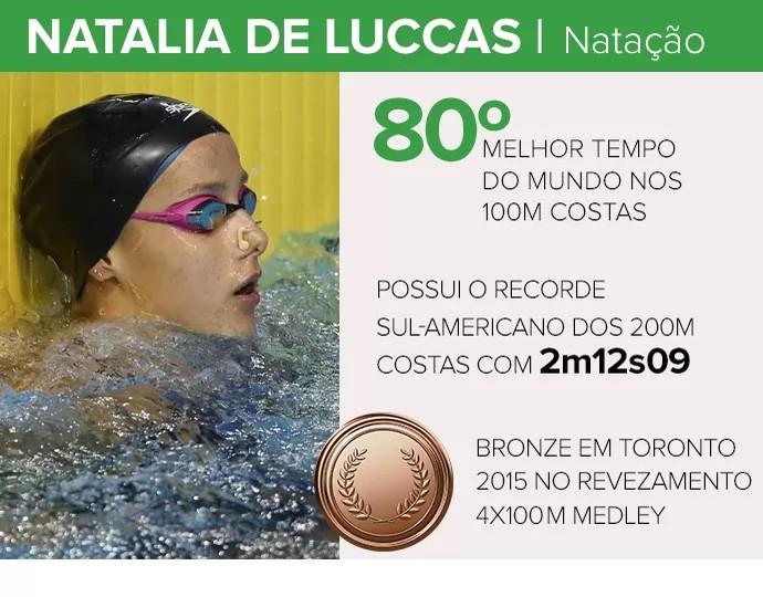 Natalia-de-Luccas (Foto: infoesporte)