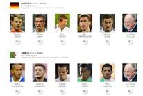 Aprenda a pronunciar o nome dos jogadores (Globoesporte.com)