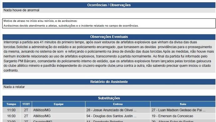 súmula Cruzeiro x Atlético-MG (Foto: reprodução \site CBF)