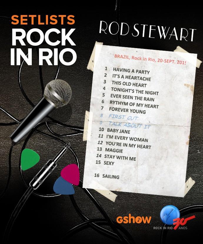 Setlist Rod Stewart (Foto: Gshow)
