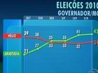 Em Minas, Anastasia tem 42%, e Hélio Costa, 34%, diz Ibope