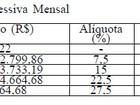 Nova tabela do Imposto de Renda é publicada no Diário Oficial