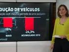 Produção de veículos recua 18% em maio; setor piora projeções para 2016