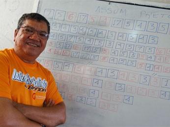 Sanfoneiro mostra a tablatura (Foto: Luna Markman/G1)