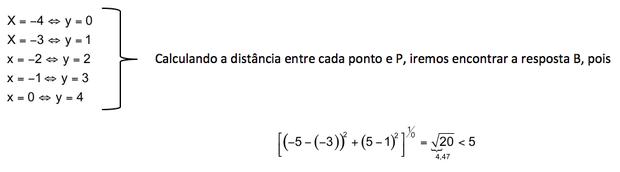 Questão 150 da prova do Enem 2011  (Foto: Colégio Qi)