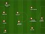 Análise: São Paulo domina, para em Wilson e vê empate como tropeço
